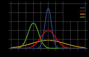 STATISTIKA II SARI AFRIANA HRP, M.Pd